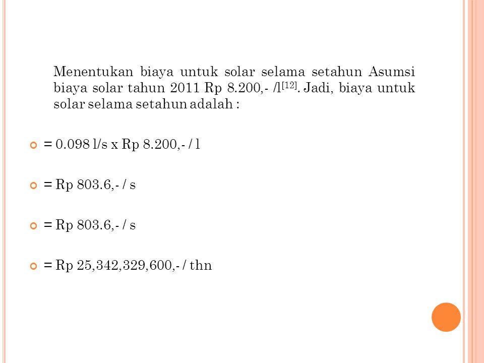 Menentukan biaya untuk solar selama setahun Asumsi biaya solar tahun 2011 Rp 8.200,- /l[12]. Jadi, biaya untuk solar selama setahun adalah :